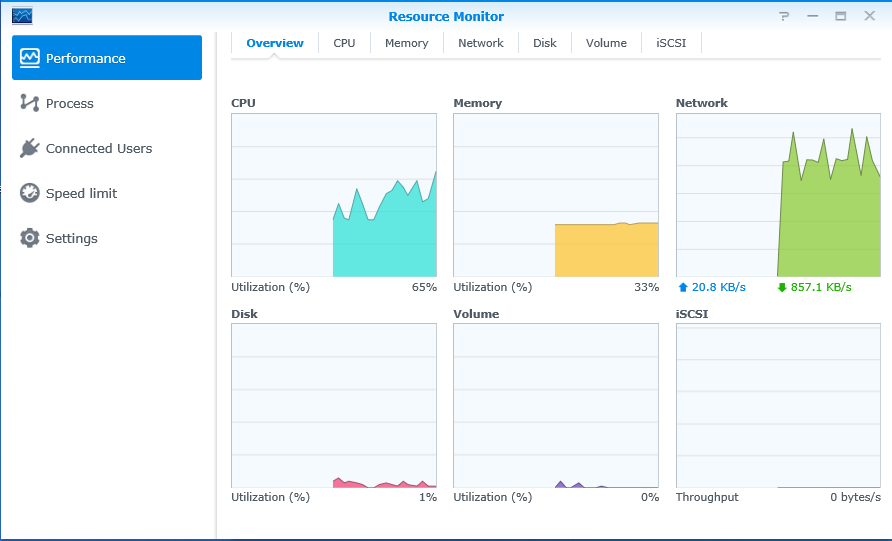 Offloading motion detection from your Synology Diskstation